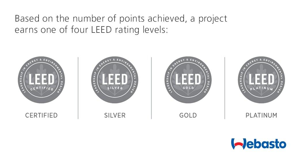 LEED_rating